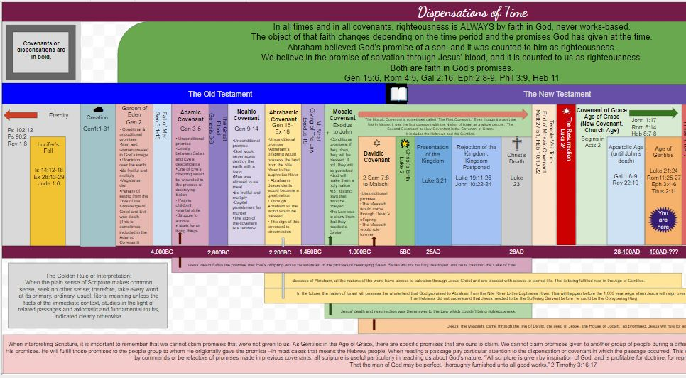 dispensations-of-time2