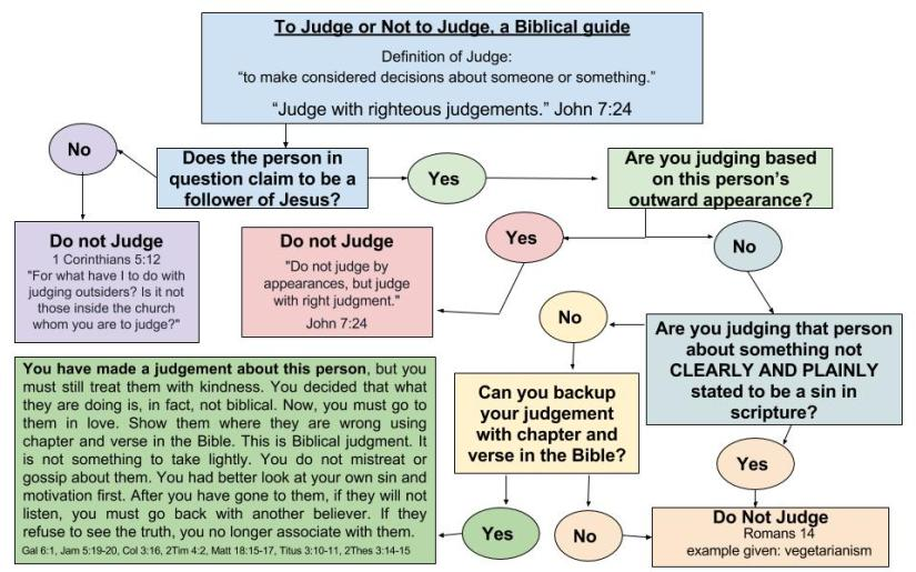 to-judge-vs-not-to-judge-1